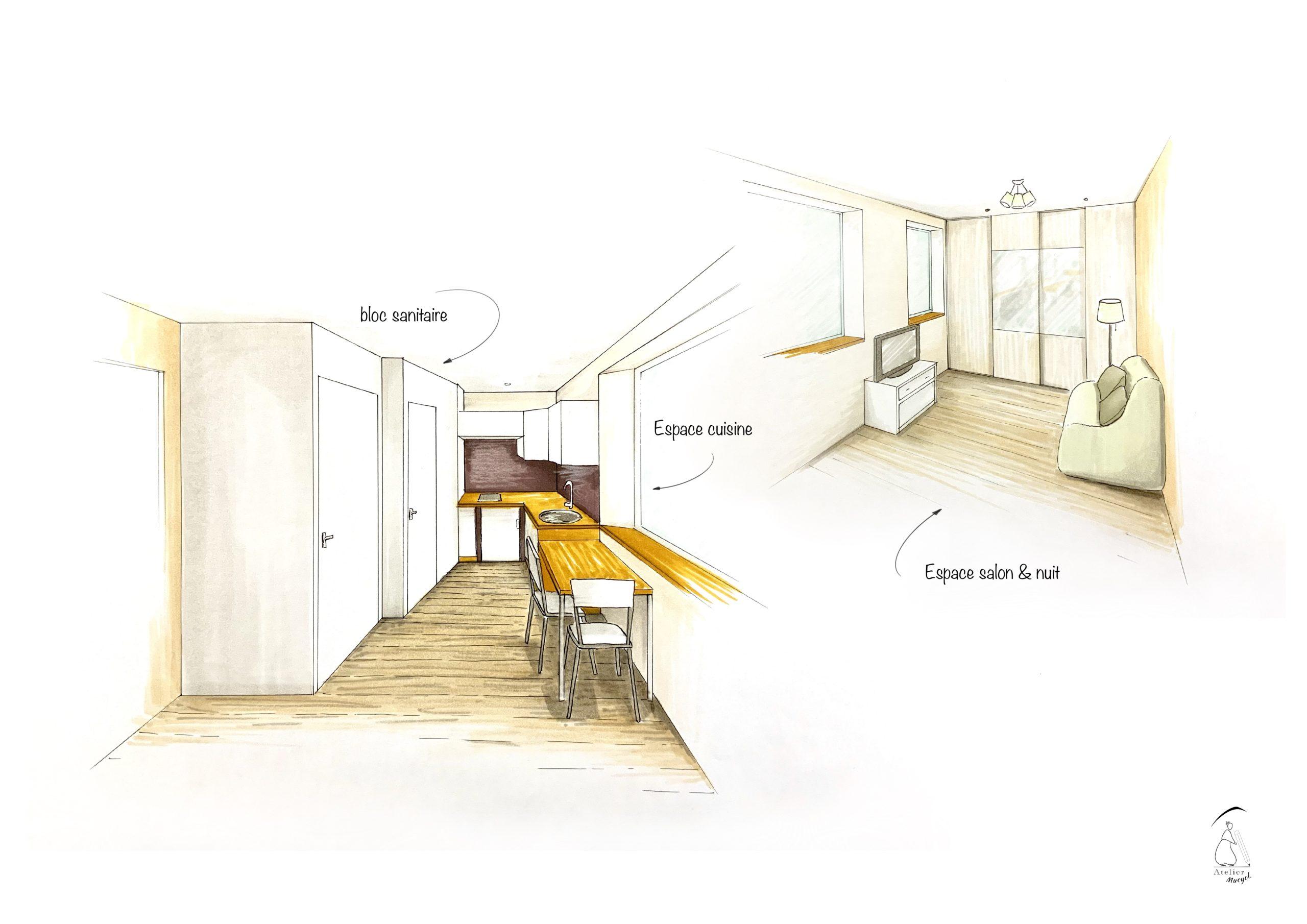 Aide à la compréhension des espaces
